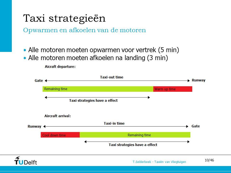 10/46 T.Selderbeek - Taxiën van Vliegtuigen Taxi strategieën Opwarmen en afkoelen van de motoren Alle motoren moeten opwarmen voor vertrek (5 min) Alle motoren moeten afkoelen na landing (3 min)