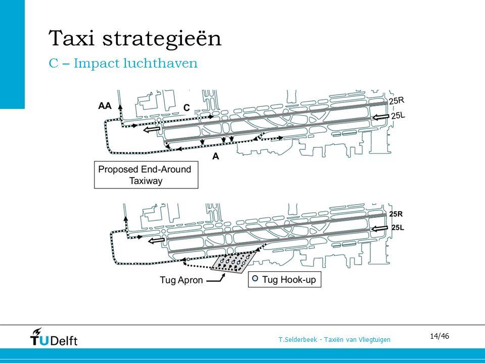 14/46 T.Selderbeek - Taxiën van Vliegtuigen Taxi strategieën C – Impact luchthaven