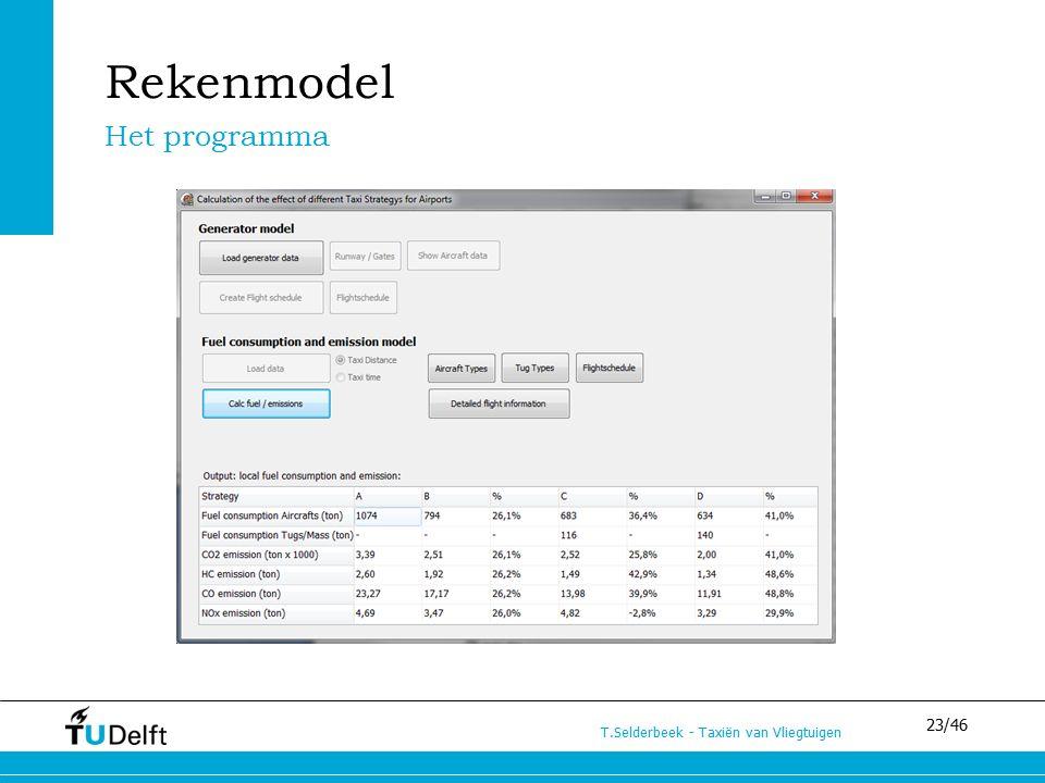23/46 T.Selderbeek - Taxiën van Vliegtuigen Rekenmodel Het programma