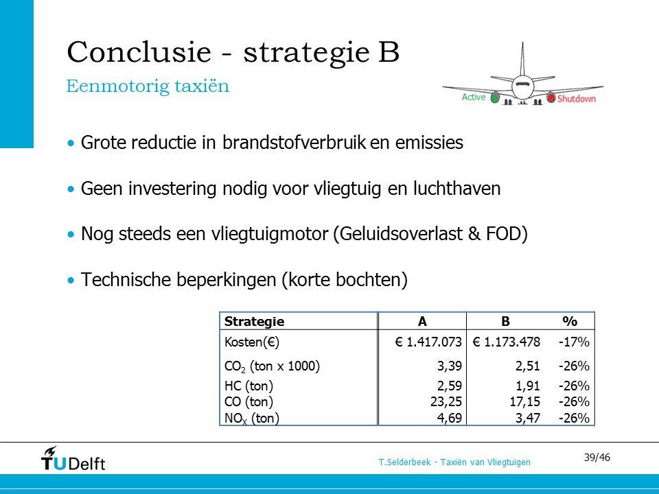 39/46 T.Selderbeek - Taxiën van Vliegtuigen Conclusie - strategie B Grote reductie in brandstofverbruik en emissies Geen investering nodig voor vliegtuig en luchthaven Nog steeds een vliegtuigmotor (Geluidsoverlast & FOD) Technische beperkingen (korte bochten) StrategieAB% Kosten(€)€ 1.417.073€ 1.173.478-17% CO 2 (ton x 1000)3,392,51-26% HC (ton)2,591,91-26% CO (ton)23,2517,15-26% NO X (ton)4,693,47-26% Eenmotorig taxiën