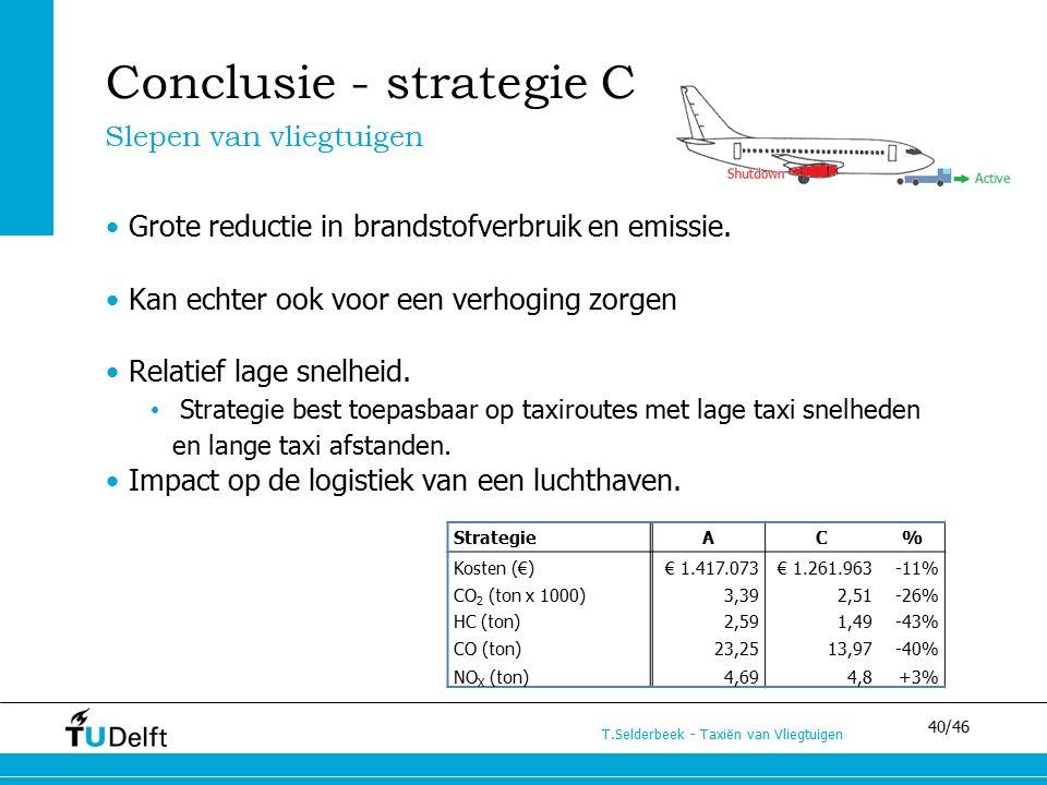 40/46 T.Selderbeek - Taxiën van Vliegtuigen Conclusie - strategie C Grote reductie in brandstofverbruik en emissie. Kan echter ook voor een verhoging