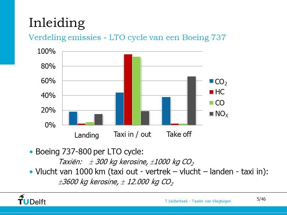 5/46 T.Selderbeek - Taxiën van Vliegtuigen Inleiding Verdeling emissies - LTO cycle van een Boeing 737 Boeing 737-800 per LTO cycle: Taxiën:  300 kg