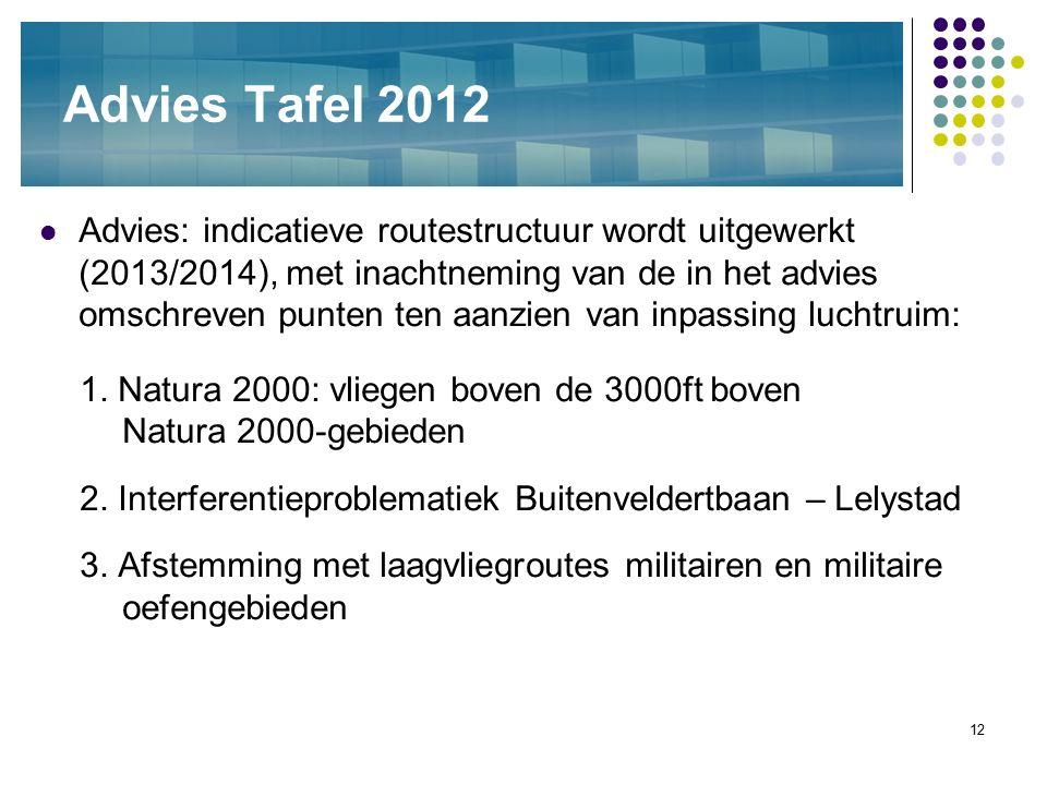 12 Advies Tafel 2012 Advies: indicatieve routestructuur wordt uitgewerkt (2013/2014), met inachtneming van de in het advies omschreven punten ten aanz