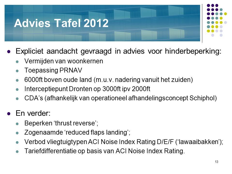 13 Advies Tafel 2012 Expliciet aandacht gevraagd in advies voor hinderbeperking: Vermijden van woonkernen Toepassing PRNAV 6000ft boven oude land (m.u