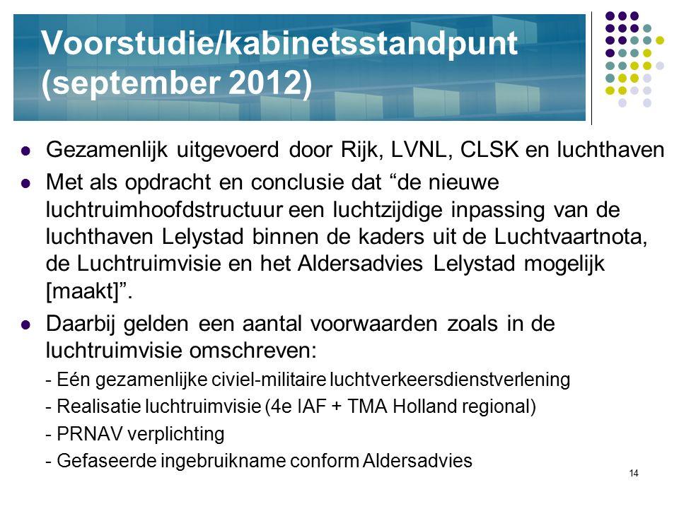 """14 Voorstudie/kabinetsstandpunt (september 2012) Gezamenlijk uitgevoerd door Rijk, LVNL, CLSK en luchthaven Met als opdracht en conclusie dat """"de nieu"""