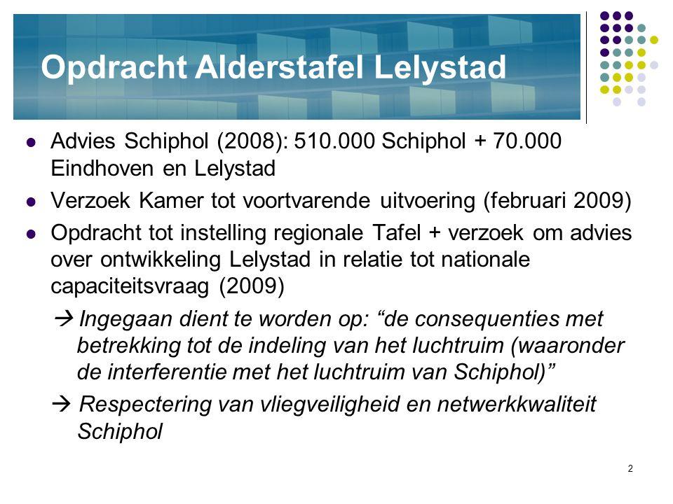 2 Opdracht Alderstafel Lelystad Advies Schiphol (2008): 510.000 Schiphol + 70.000 Eindhoven en Lelystad Verzoek Kamer tot voortvarende uitvoering (februari 2009) Opdracht tot instelling regionale Tafel + verzoek om advies over ontwikkeling Lelystad in relatie tot nationale capaciteitsvraag (2009)  Ingegaan dient te worden op: de consequenties met betrekking tot de indeling van het luchtruim (waaronder de interferentie met het luchtruim van Schiphol)  Respectering van vliegveiligheid en netwerkkwaliteit Schiphol