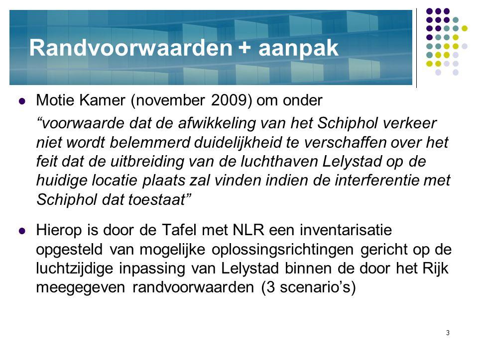 """3 Randvoorwaarden + aanpak Motie Kamer (november 2009) om onder """"voorwaarde dat de afwikkeling van het Schiphol verkeer niet wordt belemmerd duidelijk"""
