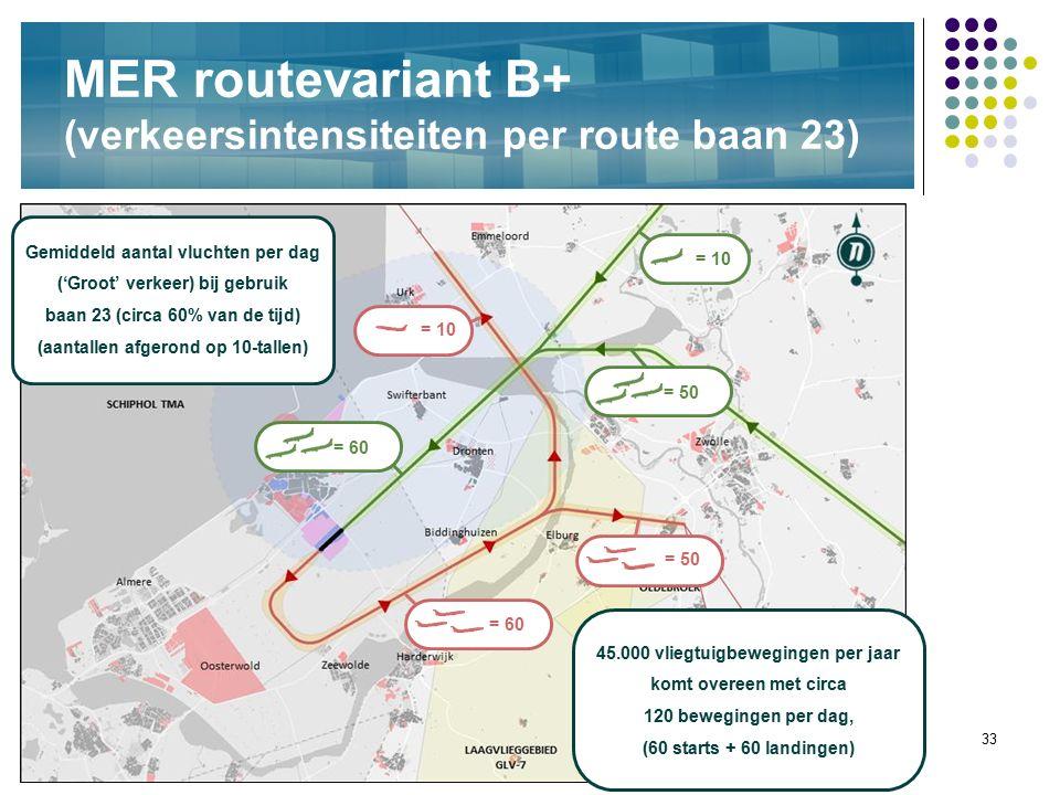 = 60 = 50 = 10 = 50 = 10 33 MER routevariant B+ (verkeersintensiteiten per route baan 23) Gemiddeld aantal vluchten per dag ('Groot' verkeer) bij gebr