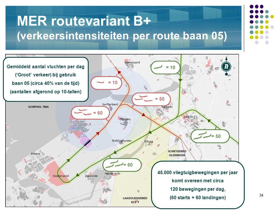 34 MER routevariant B+ (verkeersintensiteiten per route baan 05) = 60 = 50 = 10 = 50 = 10 Gemiddeld aantal vluchten per dag ('Groot' verkeer) bij gebr