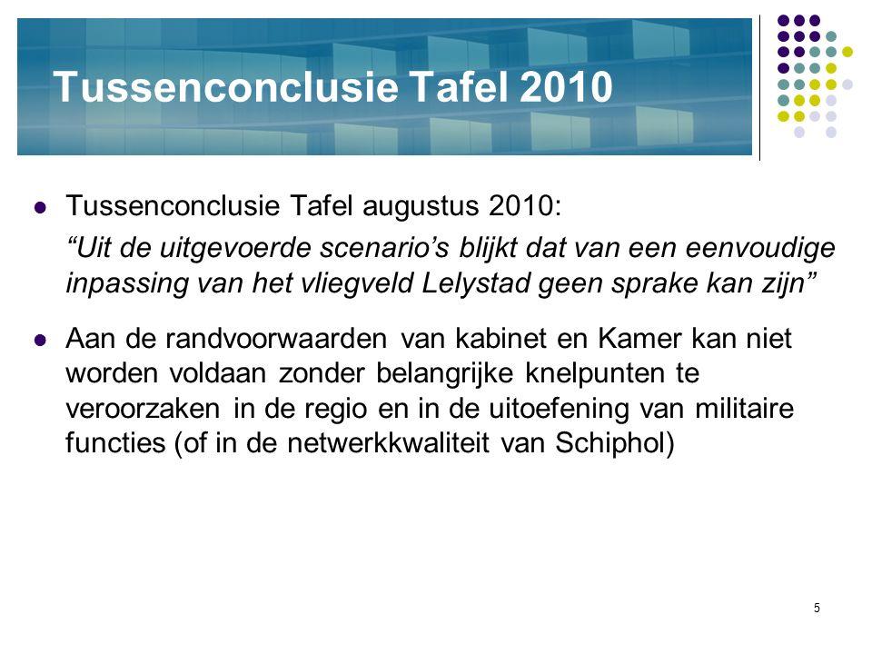 """5 Tussenconclusie Tafel 2010 Tussenconclusie Tafel augustus 2010: """"Uit de uitgevoerde scenario's blijkt dat van een eenvoudige inpassing van het vlieg"""