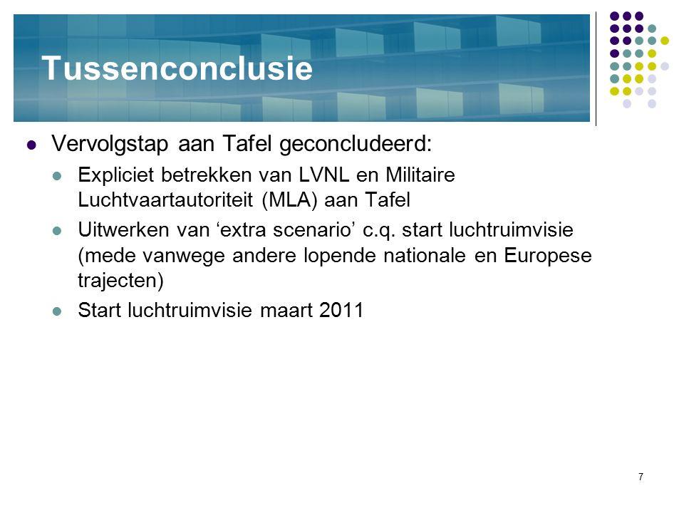 7 Tussenconclusie Vervolgstap aan Tafel geconcludeerd: Expliciet betrekken van LVNL en Militaire Luchtvaartautoriteit (MLA) aan Tafel Uitwerken van 'e