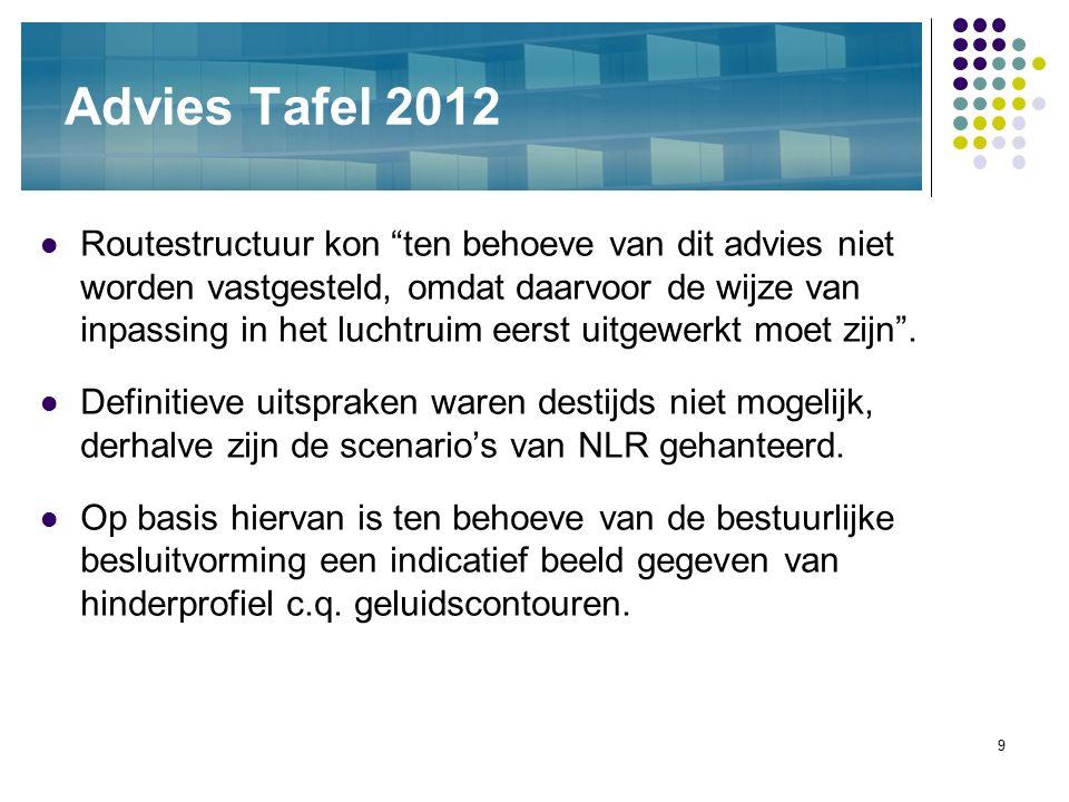 """9 Advies Tafel 2012 Routestructuur kon """"ten behoeve van dit advies niet worden vastgesteld, omdat daarvoor de wijze van inpassing in het luchtruim eer"""