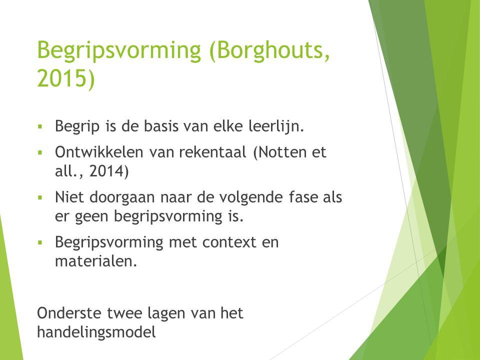 Begripsvorming (Borghouts, 2015)  Begrip is de basis van elke leerlijn.