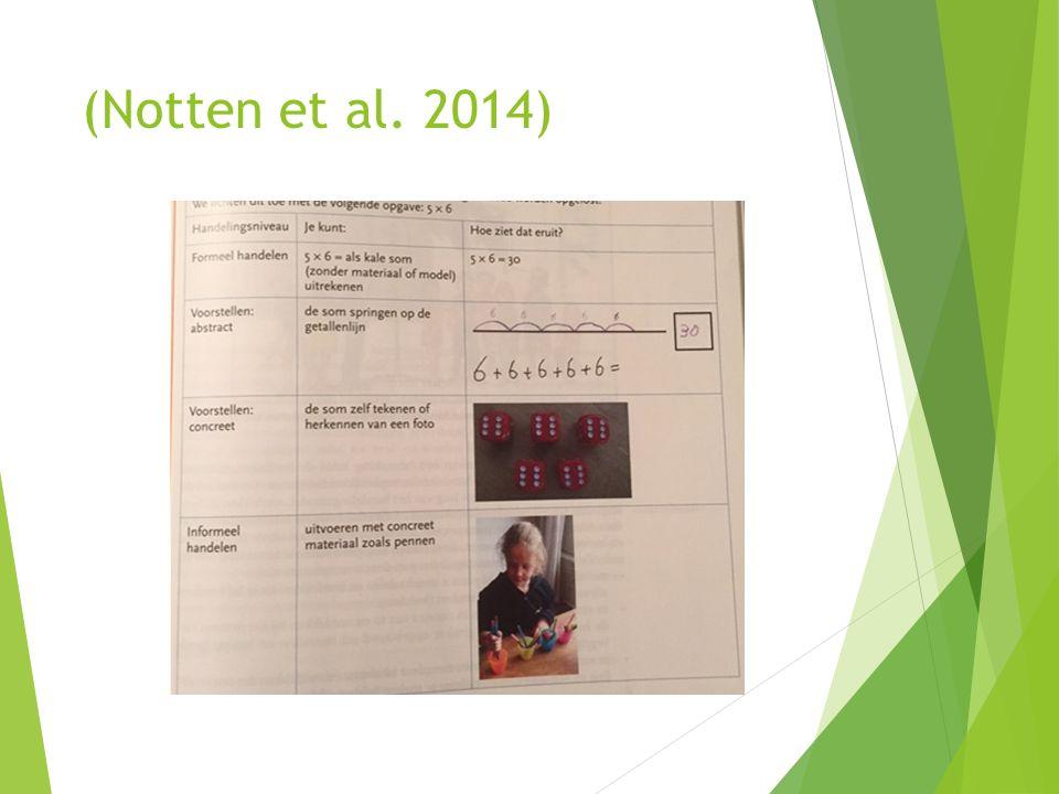 (Notten et al. 2014)
