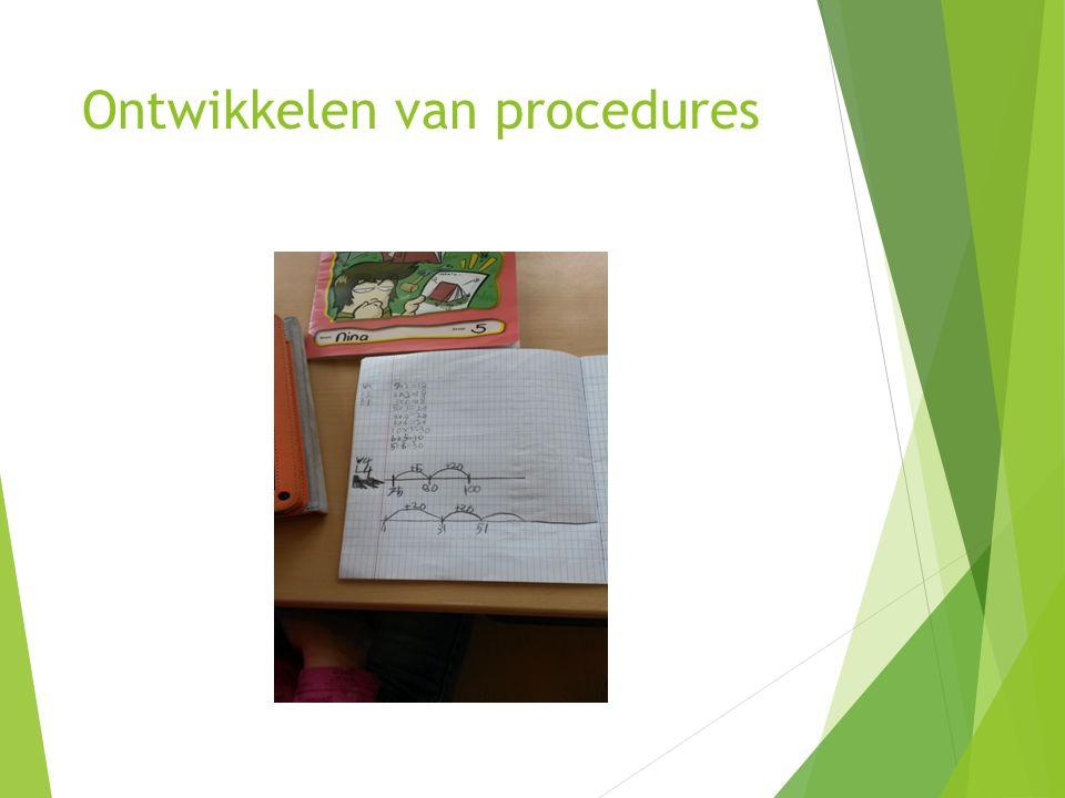 Ontwikkelen van procedures