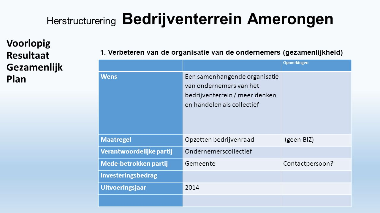 Herstructurering Bedrijventerrein Amerongen Voorlopig Resultaat Gezamenlijk Plan 1.