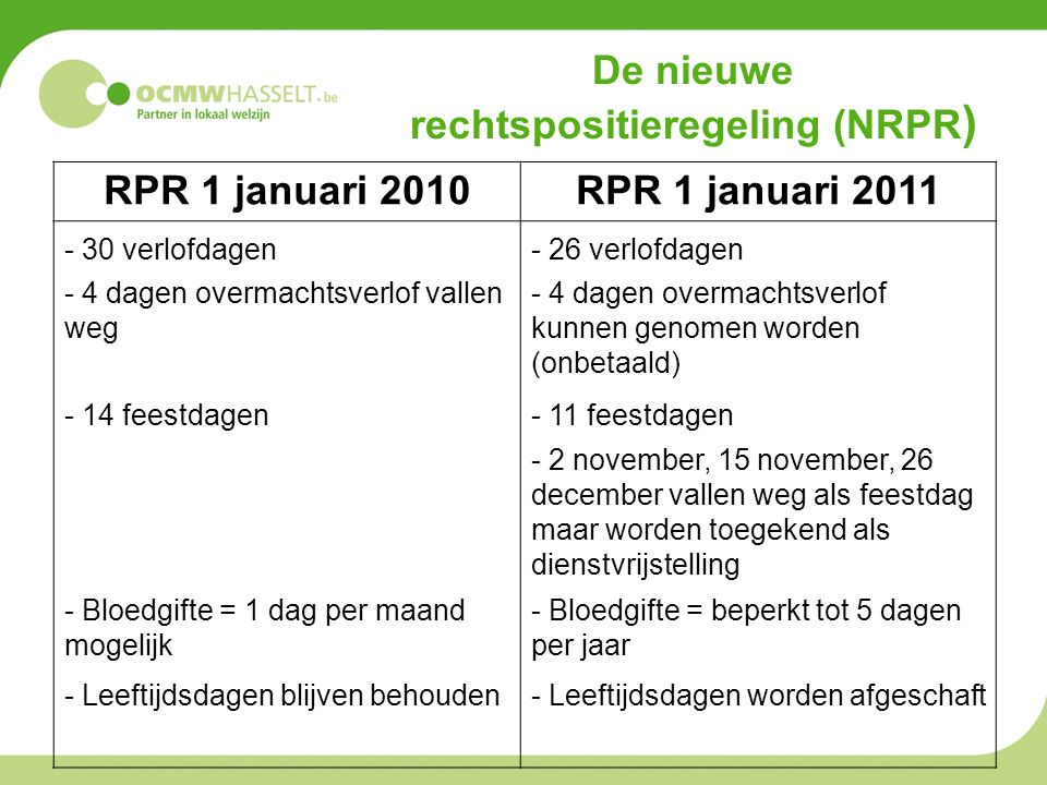De nieuwe rechtspositieregeling (NRPR ) RPR 1 januari 2010RPR 1 januari 2011 - 30 verlofdagen- 26 verlofdagen - 4 dagen overmachtsverlof vallen weg - 4 dagen overmachtsverlof kunnen genomen worden (onbetaald) - 14 feestdagen- 11 feestdagen - 2 november, 15 november, 26 december vallen weg als feestdag maar worden toegekend als dienstvrijstelling - Bloedgifte = 1 dag per maand mogelijk - Bloedgifte = beperkt tot 5 dagen per jaar - Leeftijdsdagen blijven behouden- Leeftijdsdagen worden afgeschaft
