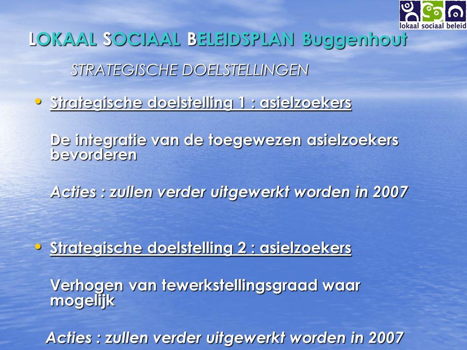LOKAAL SOCIAAL BELEIDSPLAN Buggenhout STRATEGISCHE DOELSTELLINGEN STRATEGISCHE DOELSTELLINGEN Strategische doelstelling 1 : asielzoekers Strategische doelstelling 1 : asielzoekers De integratie van de toegewezen asielzoekers bevorderen De integratie van de toegewezen asielzoekers bevorderen Acties : zullen verder uitgewerkt worden in 2007 Acties : zullen verder uitgewerkt worden in 2007 Strategische doelstelling 2 : asielzoekers Strategische doelstelling 2 : asielzoekers Verhogen van tewerkstellingsgraad waar mogelijk Verhogen van tewerkstellingsgraad waar mogelijk Acties : zullen verder uitgewerkt worden in 2007 Acties : zullen verder uitgewerkt worden in 2007