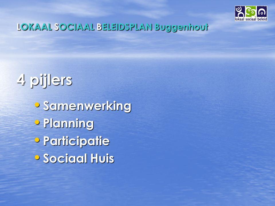 LOKAAL SOCIAAL BELEIDSPLAN Buggenhout Samenwerking - Eén lokaal sociaal beleid - Verhouding OCMW en gemeente - Lokale actoren Planning - Planning van de planning - Informatieverzameling - Analyse en synthese van het verzameld materiaal - Beleidsbepaling - Acties, taakverdeling en middelen