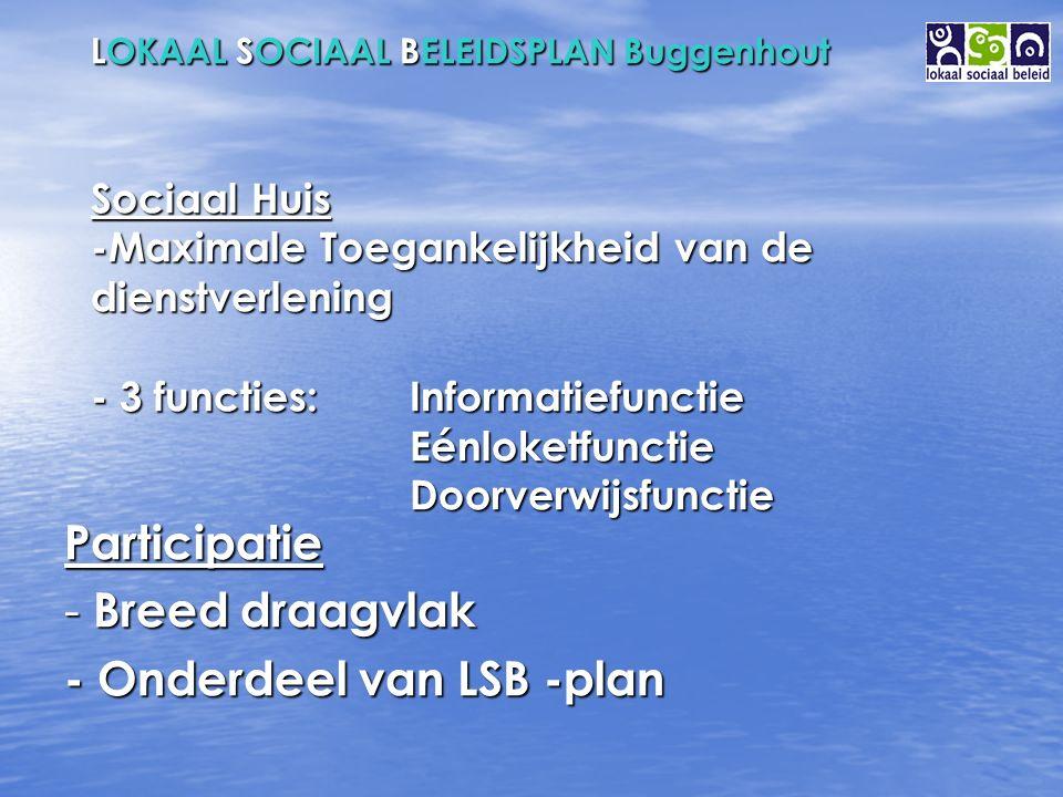LOKAAL SOCIAAL BELEIDSPLAN Buggenhout Wat moet minimaal in het beleidsplan staan.