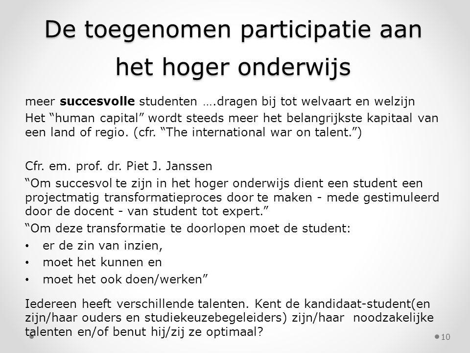 """De toegenomen participatie aan het hoger onderwijs meer succesvolle studenten ….dragen bij tot welvaart en welzijn Het """"human capital"""" wordt steeds me"""