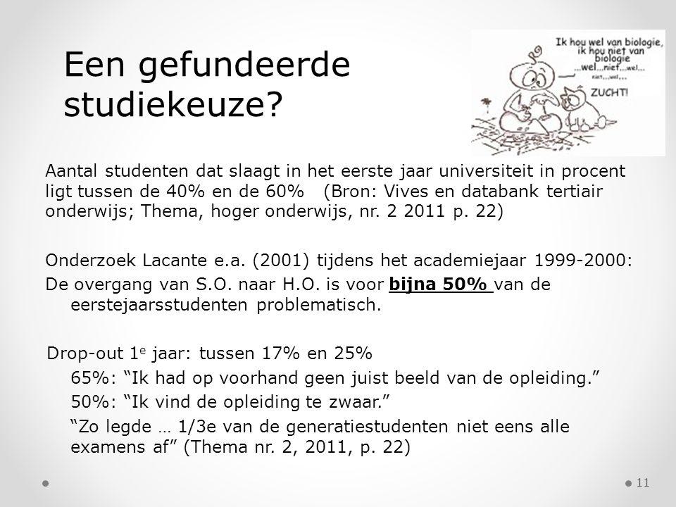 Aantal studenten dat slaagt in het eerste jaar universiteit in procent ligt tussen de 40% en de 60% (Bron: Vives en databank tertiair onderwijs; Thema