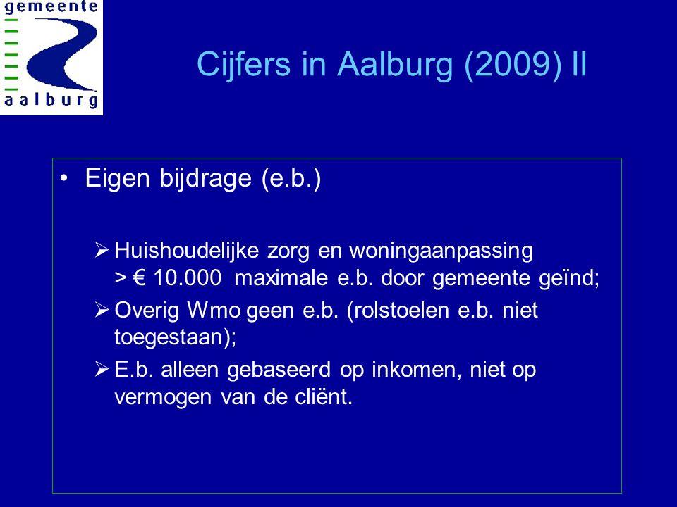 Cijfers in Aalburg (2009) II Eigen bijdrage (e.b.)  Huishoudelijke zorg en woningaanpassing > € 10.000 maximale e.b.