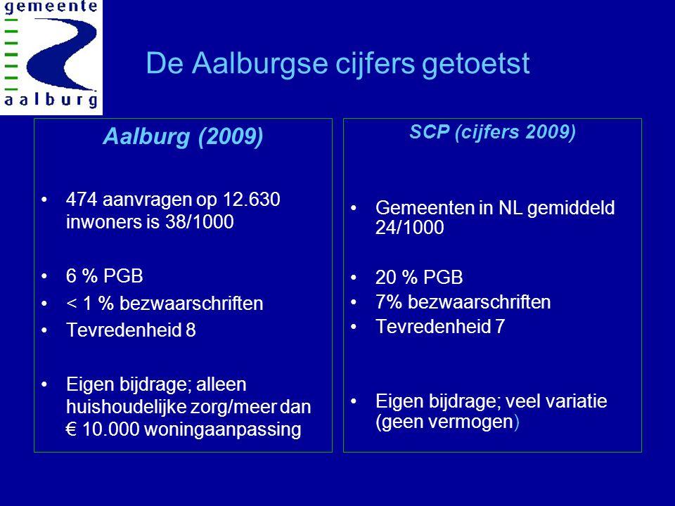 De Aalburgse cijfers getoetst Aalburg (2009) 474 aanvragen op 12.630 inwoners is 38/1000 6 % PGB < 1 % bezwaarschriften Tevredenheid 8 Eigen bijdrage; alleen huishoudelijke zorg/meer dan € 10.000 woningaanpassing SCP (cijfers 2009) Gemeenten in NL gemiddeld 24/1000 20 % PGB 7% bezwaarschriften Tevredenheid 7 Eigen bijdrage; veel variatie (geen vermogen)