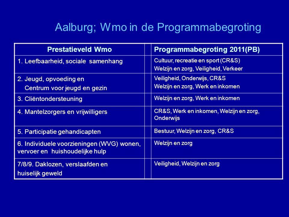 Aalburg, inzicht in financiën Inkomsten; budget Wmo 2009 en 2011; Uitgaven Wmo 2009 en begroting 2011; Globaal inzicht beheersbegroting Wmo 2011  Uitgelicht Programma Welzijn en Zorg; 2011