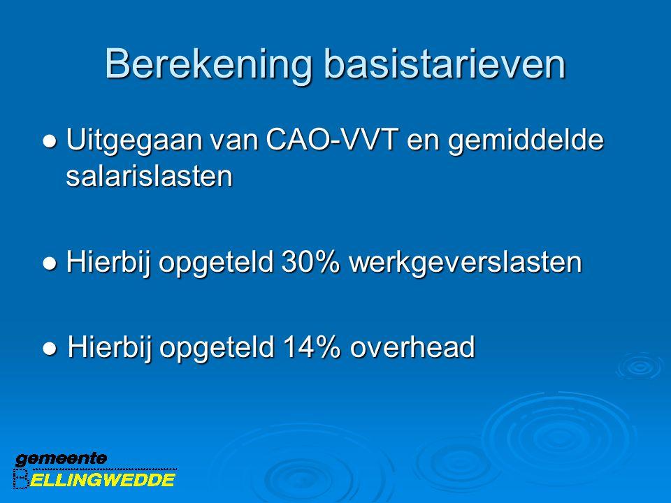 Berekening basistarieven ●Uitgegaan van CAO-VVT en gemiddelde salarislasten ●Hierbij opgeteld 30% werkgeverslasten ● Hierbij opgeteld 14% overhead