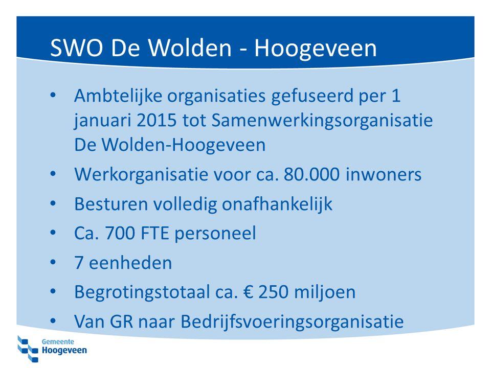 SWO De Wolden - Hoogeveen Ambtelijke organisaties gefuseerd per 1 januari 2015 tot Samenwerkingsorganisatie De Wolden-Hoogeveen Werkorganisatie voor ca.