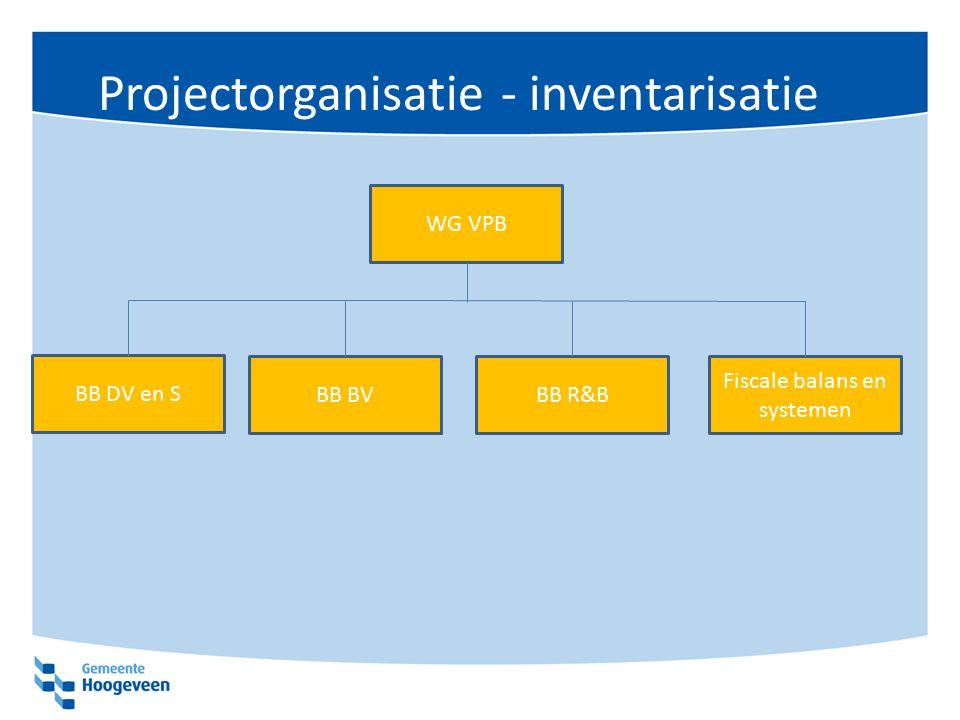 Projectorganisatie - inventarisatie WG VPB BB DV en S BB R&B Fiscale balans en systemen BB BV