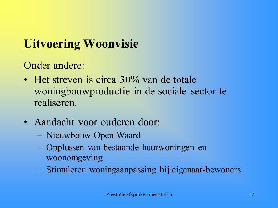 Prestatie afspraken met Union12 Uitvoering Woonvisie Onder andere: Het streven is circa 30% van de totale woningbouwproductie in de sociale sector te realiseren.