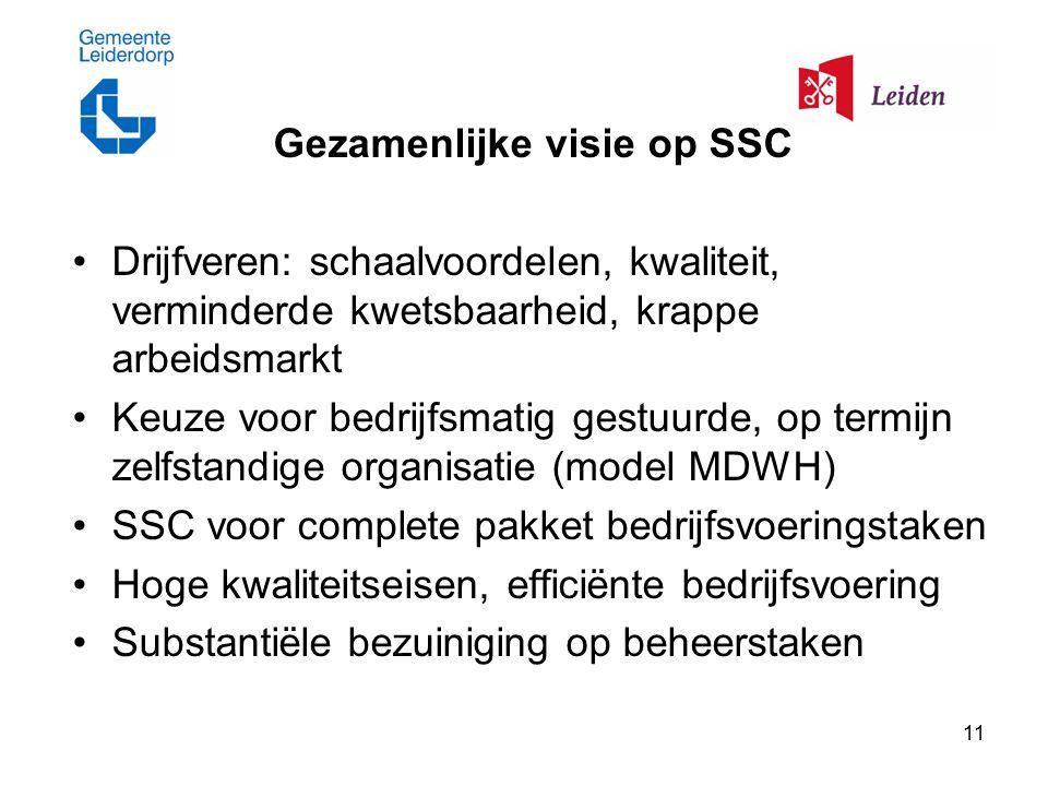 11 Gezamenlijke visie op SSC Drijfveren: schaalvoordelen, kwaliteit, verminderde kwetsbaarheid, krappe arbeidsmarkt Keuze voor bedrijfsmatig gestuurde