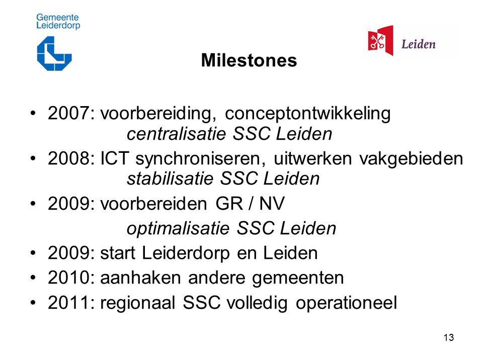 13 Milestones 2007: voorbereiding, conceptontwikkeling centralisatie SSC Leiden 2008: ICT synchroniseren, uitwerken vakgebieden stabilisatie SSC Leiden 2009: voorbereiden GR / NV optimalisatie SSC Leiden 2009: start Leiderdorp en Leiden 2010: aanhaken andere gemeenten 2011: regionaal SSC volledig operationeel