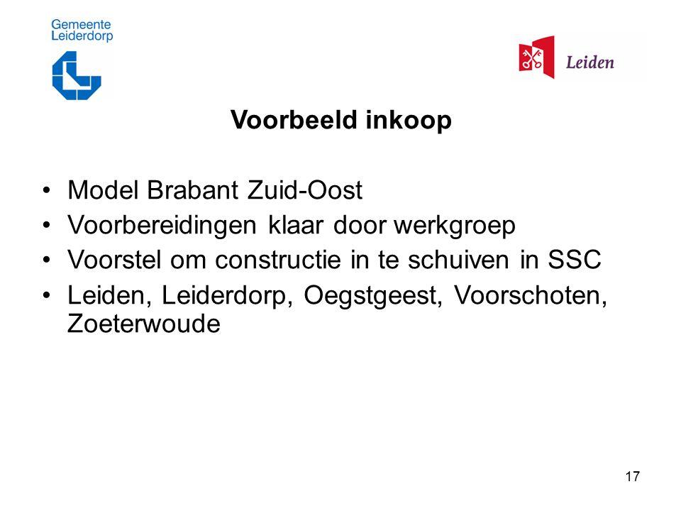 17 Voorbeeld inkoop Model Brabant Zuid-Oost Voorbereidingen klaar door werkgroep Voorstel om constructie in te schuiven in SSC Leiden, Leiderdorp, Oeg