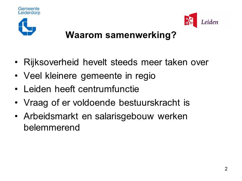 2 Waarom samenwerking? Rijksoverheid hevelt steeds meer taken over Veel kleinere gemeente in regio Leiden heeft centrumfunctie Vraag of er voldoende b