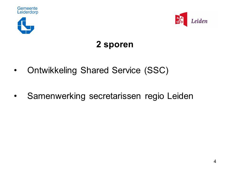 4 2 sporen Ontwikkeling Shared Service (SSC) Samenwerking secretarissen regio Leiden