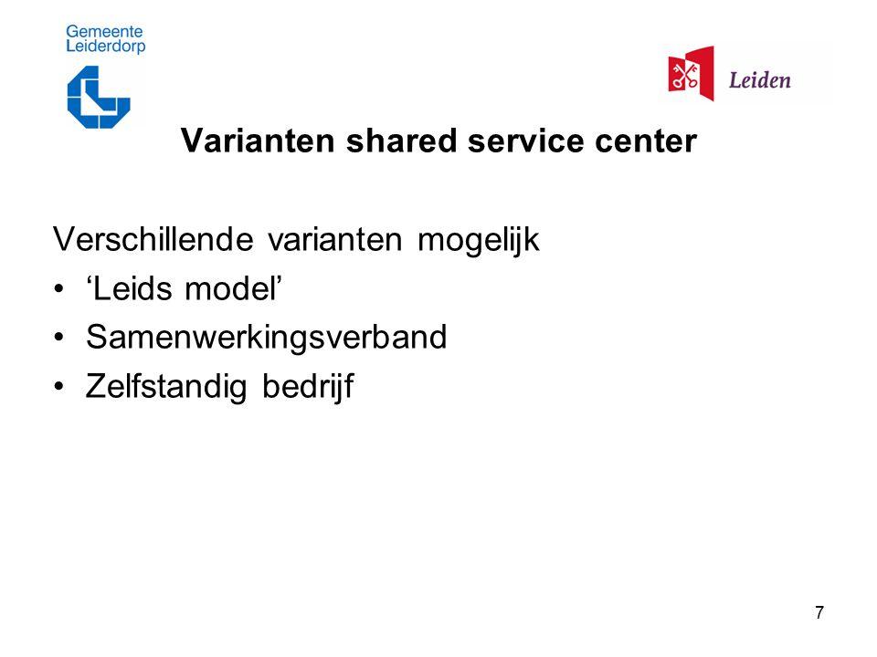7 Varianten shared service center Verschillende varianten mogelijk 'Leids model' Samenwerkingsverband Zelfstandig bedrijf