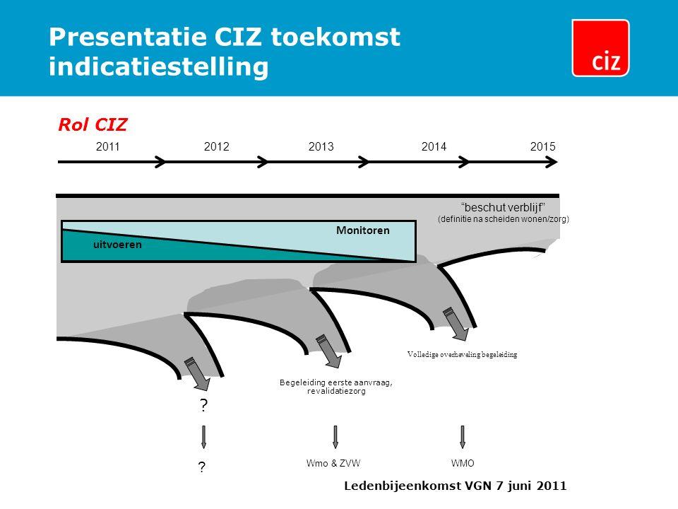 Presentatie CIZ toekomst indicatiestelling Rol CIZ Ledenbijeenkomst VGN 7 juni 2011 2011 2012 2013 2014 2015 ? ? Begeleiding eerste aanvraag, revalida