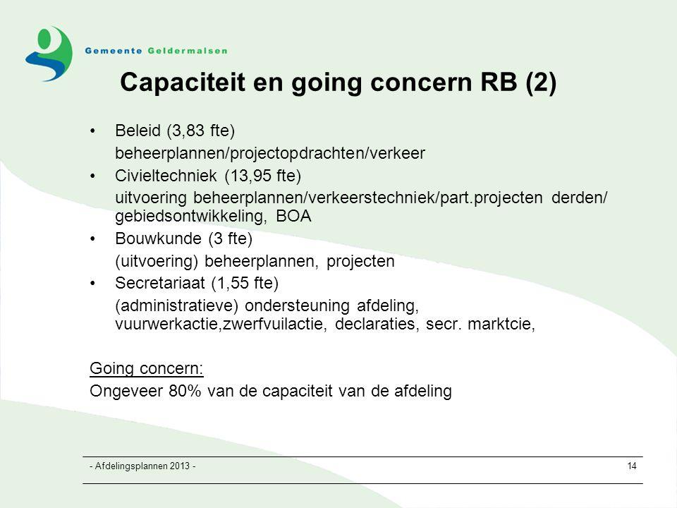 - Afdelingsplannen 2013 -14 Capaciteit en going concern RB (2) Beleid (3,83 fte) beheerplannen/projectopdrachten/verkeer Civieltechniek (13,95 fte) uitvoering beheerplannen/verkeerstechniek/part.projecten derden/ gebiedsontwikkeling, BOA Bouwkunde (3 fte) (uitvoering) beheerplannen, projecten Secretariaat (1,55 fte) (administratieve) ondersteuning afdeling, vuurwerkactie,zwerfvuilactie, declaraties, secr.