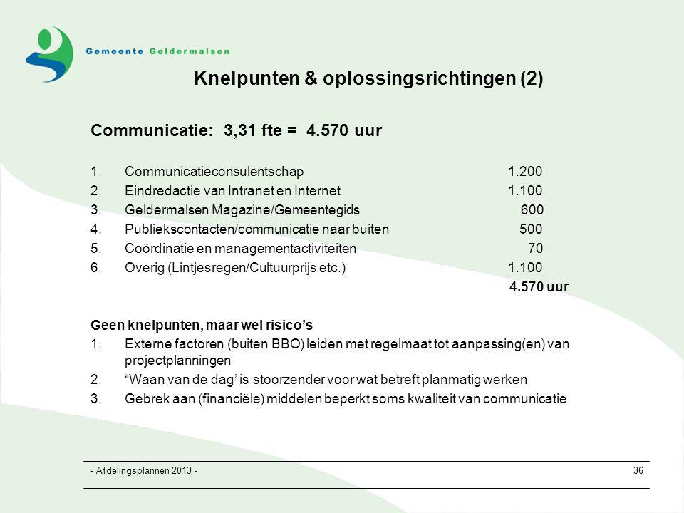 - Afdelingsplannen 2013 -36 Communicatie: 3,31 fte = 4.570 uur 1.Communicatieconsulentschap 1.200 2.Eindredactie van Intranet en Internet 1.100 3.Geldermalsen Magazine/Gemeentegids 600 4.Publiekscontacten/communicatie naar buiten 500 5.Coördinatie en managementactiviteiten 70 6.Overig (Lintjesregen/Cultuurprijs etc.) 1.100 4.570 uur Geen knelpunten, maar wel risico's 1.Externe factoren (buiten BBO) leiden met regelmaat tot aanpassing(en) van projectplanningen 2. Waan van de dag' is stoorzender voor wat betreft planmatig werken 3.Gebrek aan (financiële) middelen beperkt soms kwaliteit van communicatie Knelpunten & oplossingsrichtingen (2)
