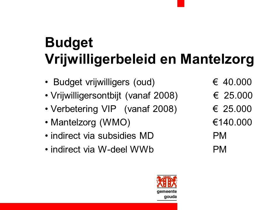 Budget Vrijwilligerbeleid en Mantelzorg Budget vrijwilligers (oud) € 40.000 Vrijwilligersontbijt (vanaf 2008) € 25.000 Verbetering VIP (vanaf 2008) € 25.000 Mantelzorg (WMO) €140.000 indirect via subsidies MD PM indirect via W-deel WWb PM