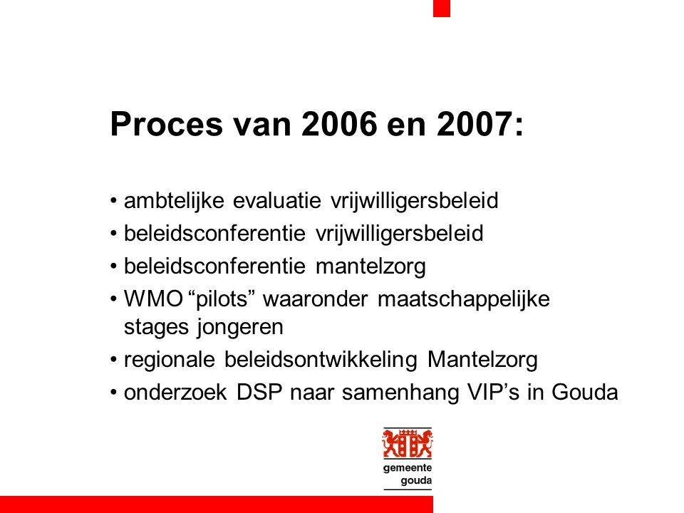 Proces van 2006 en 2007: ambtelijke evaluatie vrijwilligersbeleid beleidsconferentie vrijwilligersbeleid beleidsconferentie mantelzorg WMO pilots waaronder maatschappelijke stages jongeren regionale beleidsontwikkeling Mantelzorg onderzoek DSP naar samenhang VIP's in Gouda