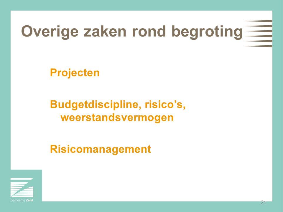 21 Overige zaken rond begroting Projecten Budgetdiscipline, risico's, weerstandsvermogen Risicomanagement