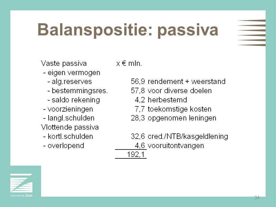 34 Balanspositie: passiva
