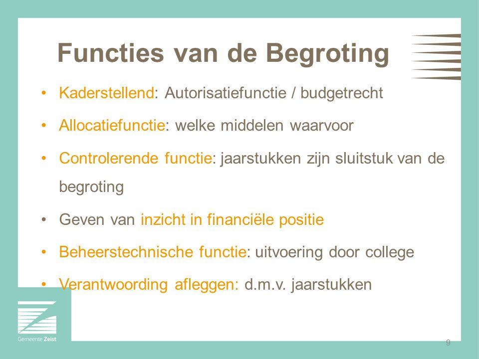 9 Functies van de Begroting Kaderstellend: Autorisatiefunctie / budgetrecht Allocatiefunctie: welke middelen waarvoor Controlerende functie: jaarstukk