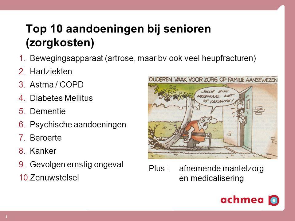 3 Top 10 aandoeningen bij senioren (zorgkosten) 1.Bewegingsapparaat (artrose, maar bv ook veel heupfracturen) 2.Hartziekten 3.Astma / COPD 4.Diabetes Mellitus 5.Dementie 6.Psychische aandoeningen 7.Beroerte 8.Kanker 9.Gevolgen ernstig ongeval 10.Zenuwstelsel Plus :afnemende mantelzorg en medicalisering