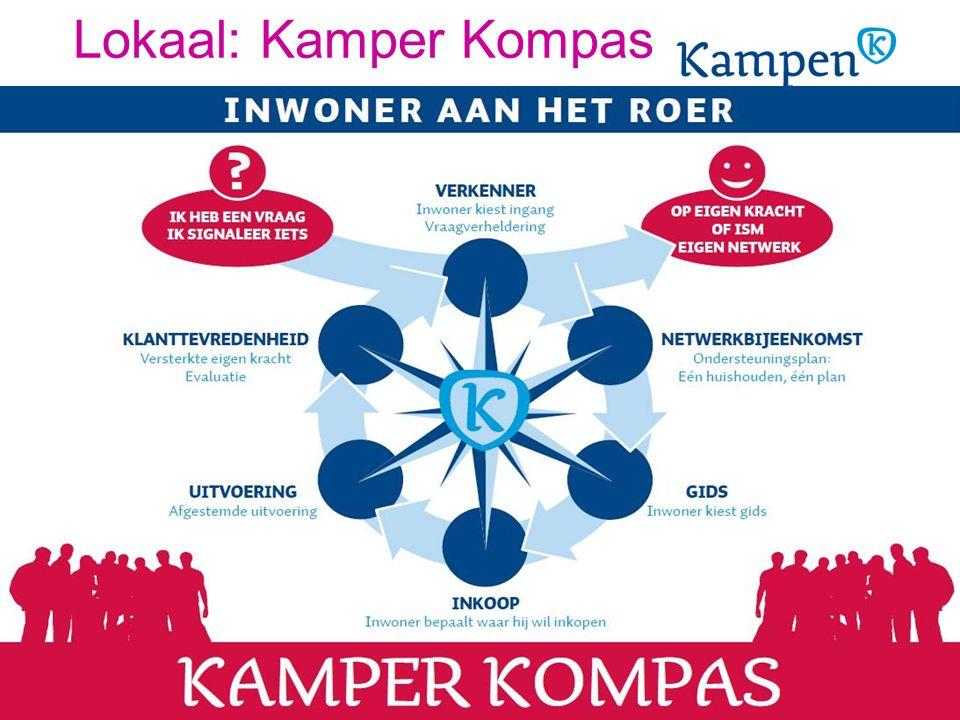 Lokaal: Kamper Kompas