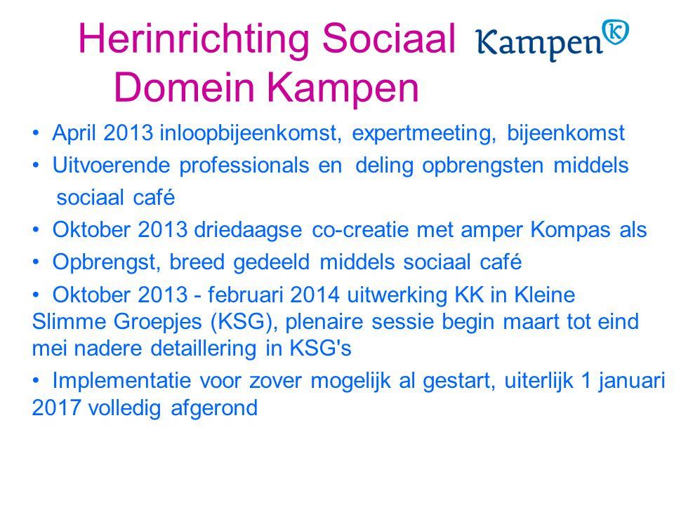 Herinrichting Sociaal Domein Kampen April 2013 inloopbijeenkomst, expertmeeting, bijeenkomst Uitvoerende professionals en deling opbrengsten middels s
